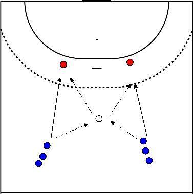 handbal Loopschot en blokken