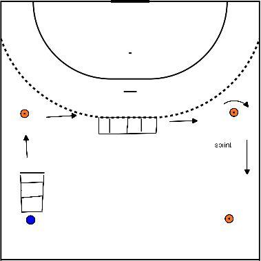 handbal Parcours met loopladder