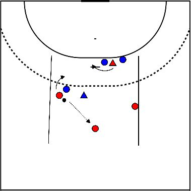 handbal 4-4 aanval/verdediging (aanval: beweging in kleine ruimtes / positie wisselingen - verdediging: elkaar helpen / cirkelverdediging / houding verdediging)