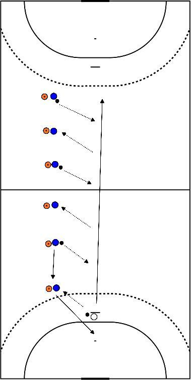 handbal Overgooien in rij