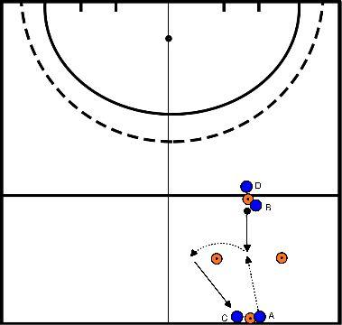 hockey Gesloten aannemen en sterk wegdraaien en versnellen