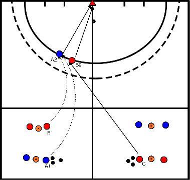 hockey Afronden op doel + voetenwerk verdediger