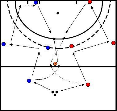 hockey Opbouw tegen lage press (3-mans)