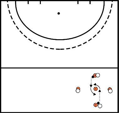 hockey 4kant rondo