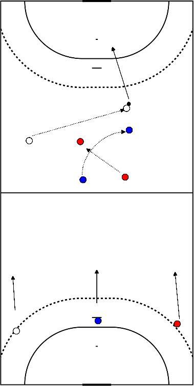 handbal Break lopen 3 tallen