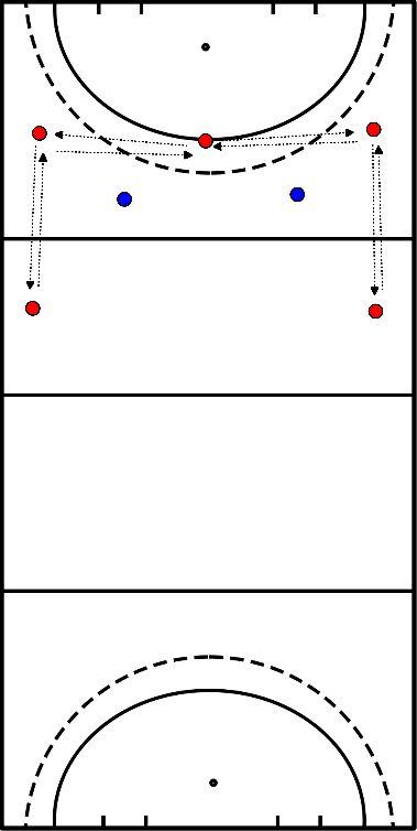 hockey Vrije bal die achter is geweest uitnemen op 14,63m
