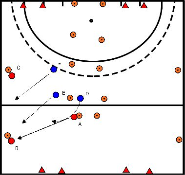 hockey Blok 4 oefening 2 half court press