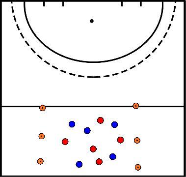 hockey Blok 4 oefening 1 balbezit met aanval