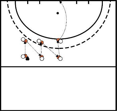 hockey Passen en scoren