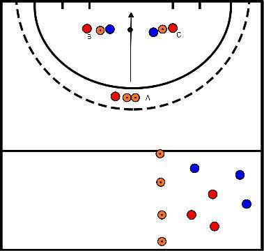 hockey Blok 4 oefening 3 balbezit en rebound trainen
