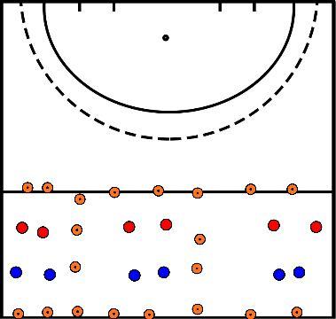 hockey Blok 2 oefening 2 partij vorm met kleine teams