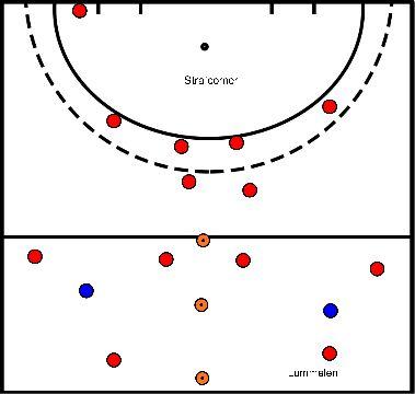 hockey Oefening 3 Lummelen + strafcorner oefenen