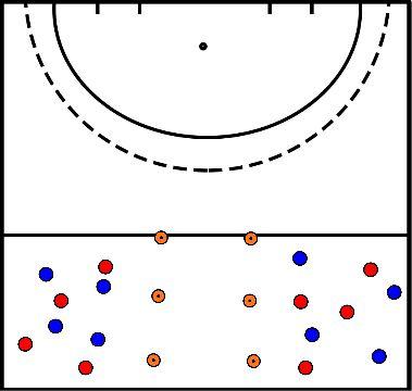 hockey Blok 2 Oefening 2 Balbezit