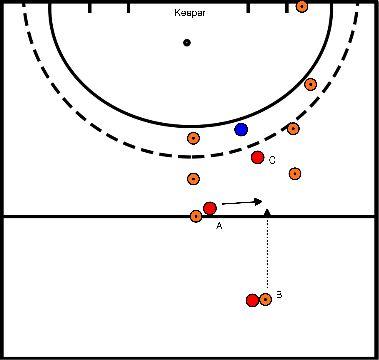 hockey Blok 1 Oefening 2 2 tegen 1 met variatie