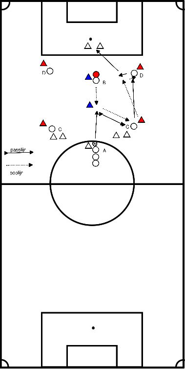 voetbal Pasvorm OB actieve verdediger  Deel 2