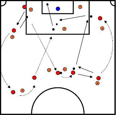 voetbal Loop pass sprint drijf en afrond oefening half veld