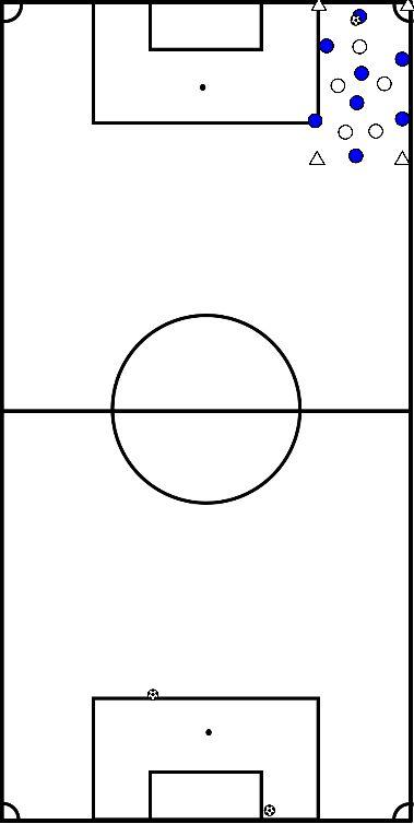 voetbal Positie spel 8:5