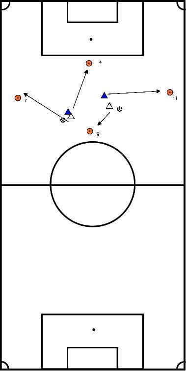 voetbal Drijven + Bal afschermen (en naar positie lopen)