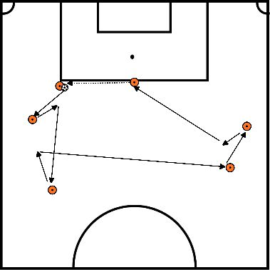 voetbal Passing