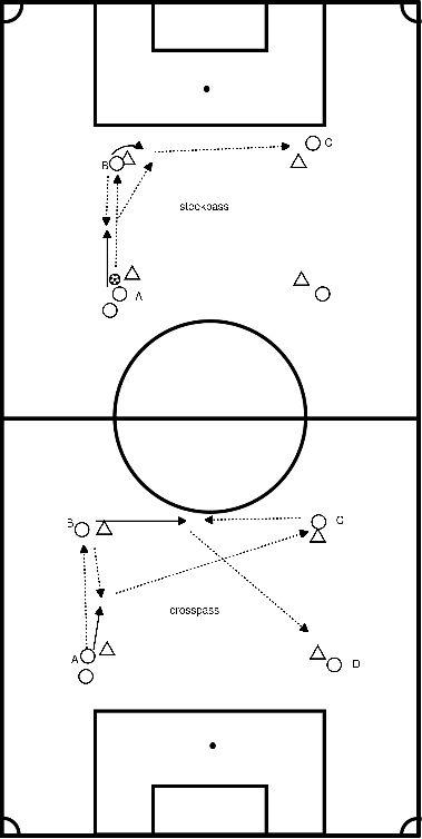voetbal Steek&crosspass
