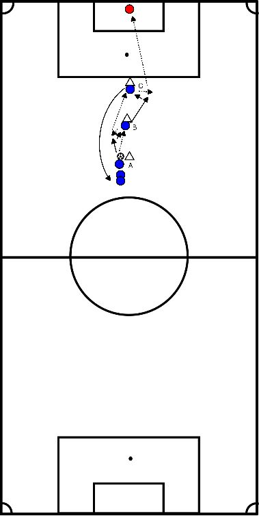 voetbal Afronden keeper vs spelers