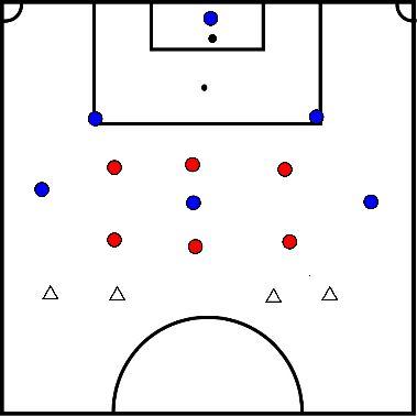 voetbal Partij opbouw 1
