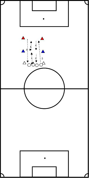 voetbal Kort-lang-kort