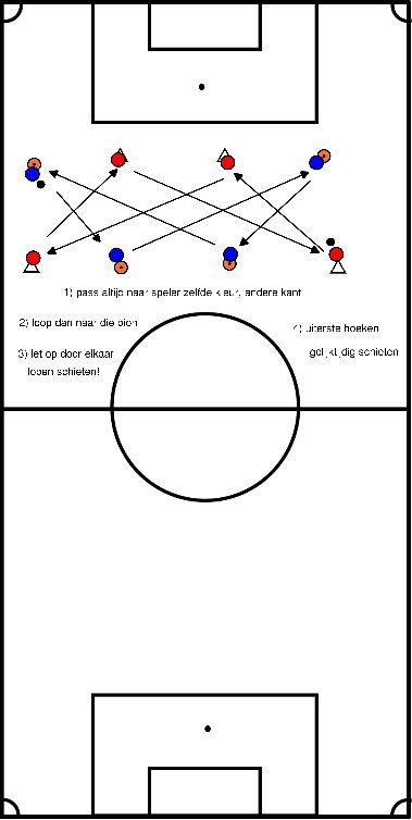 voetbal Grote passoefening in rechthoek