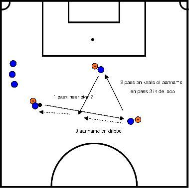 voetbal Pass oefening driehoek 3
