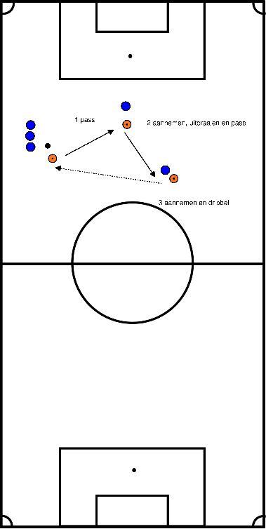voetbal Pass oefening driehoek 1