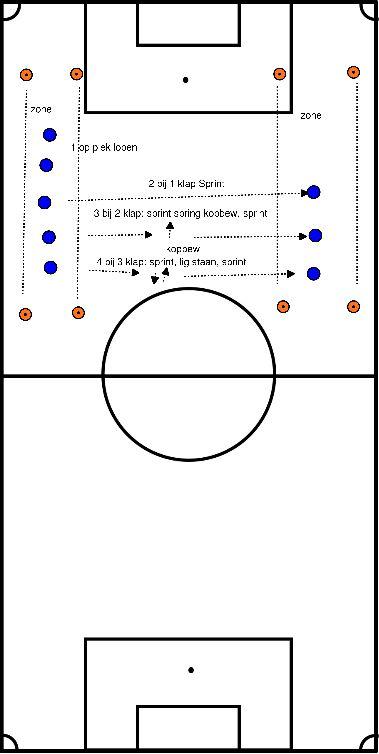 voetbal Conditie Sprint met kop liggen staan van zone naar zone