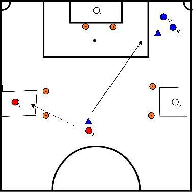 voetbal Duel vorm en bewegen zonder bal