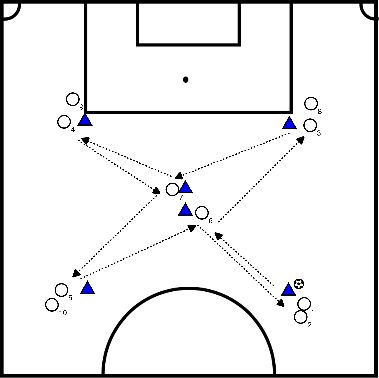 voetbal Passvorm in driehoekvorm