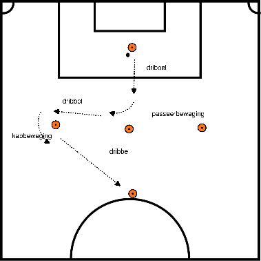 voetbal Dribbelen in ster variant 2