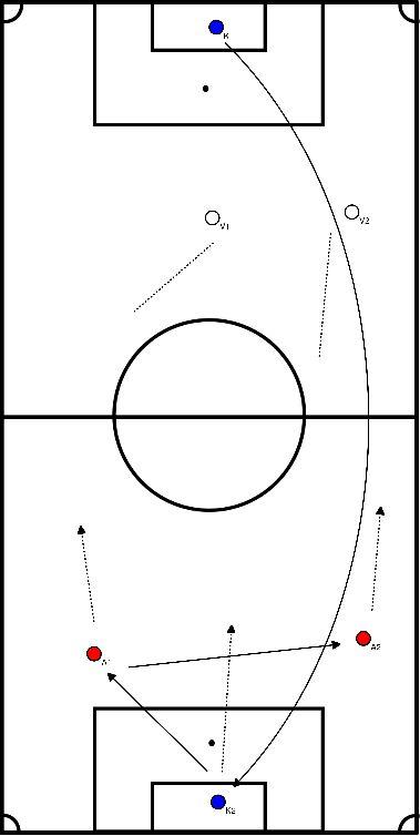 voetbal Oefening 3 - uitvoetballen met keepers 3 VS 3