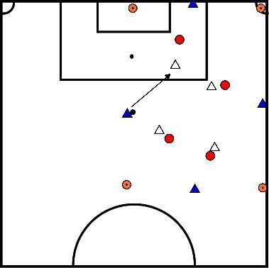 voetbal (P01) Positiespel 8x4 met 4 neutrale spelers