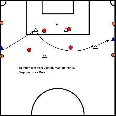 voetbal (P02) Positiespel lang veld d.m.v. opbouw