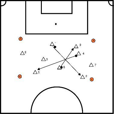 voetbal (W04) WU passen numerieke volgorde