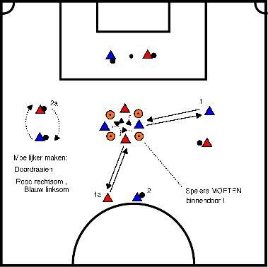 voetbal (W01) WU Kaatsen