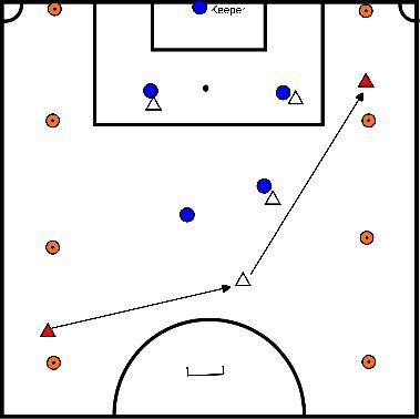 voetbal Positiespel 6x4+K op half veld (P04)