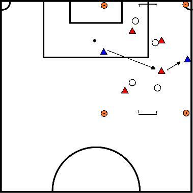 voetbal Positiespel met lijnspelers (P03)