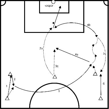 voetbal Afwerkvorm met flanken (A03)