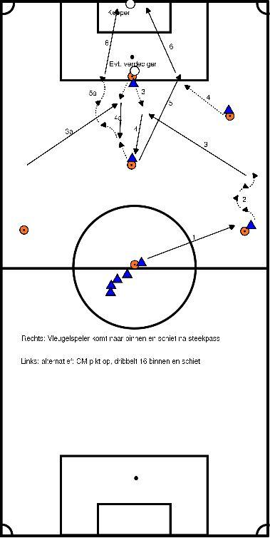 voetbal Afwerkvorm met uitzakkende 9 (A02)