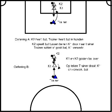 voetbal Keeperstraining (7)