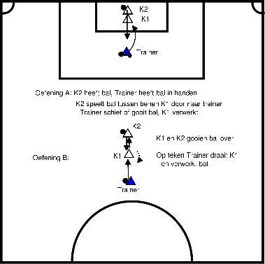 voetbal Keeperstraining (7)