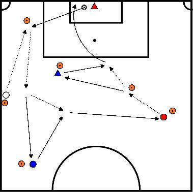 voetbal Pass/Tacktisch/Afronden