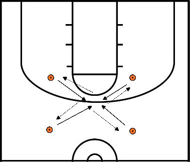 basketbal Warming up: pass, jumpstop