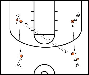 basketbal Passing square
