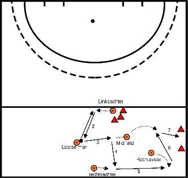 hockey Positiespel 8-tal