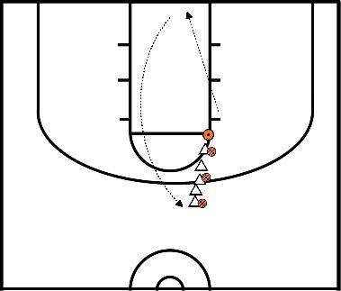 basketbal Warming up: rijtje lopen (1 om 1)